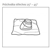 Plastové 60/100 mm
