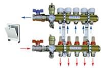 """IVAR - sestava rozdělovač/sběrač se skříní IVAR.CS 553 -4-VP 1""""xEK"""