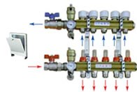 """IVAR - sestava rozdělovač/sběrač se skříní IVAR.CS 553 -2-VP 1""""xEK"""