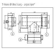 odkouření Protherm Tkus 80/125 - 250/90° (OV25l)