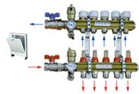 """IVAR - sestava rozdělovač/sběrač se skříní IVAR.CS 553 -5-VP 1""""xEK"""