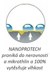 Nanoprotech_princip_fungovani_electric-2.jpg