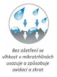 Nanoprotech_princip_fungovani_electric-1.jpg