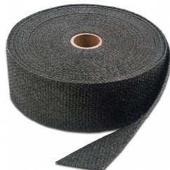 Grafitová termo izolační páska na svody a výfuk - 25mm x 4,5m