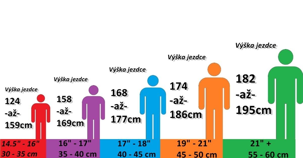 tabulka velikosti el.kola.jpg