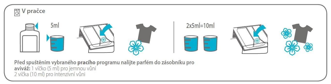 Dávkování parfému do pračky.JPG