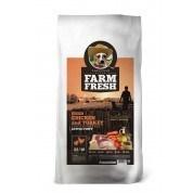Farm Fresh – Chicken & Turkey Active/Puppy Grain Free 25 Kg ( 15 kg + 10 Kg )