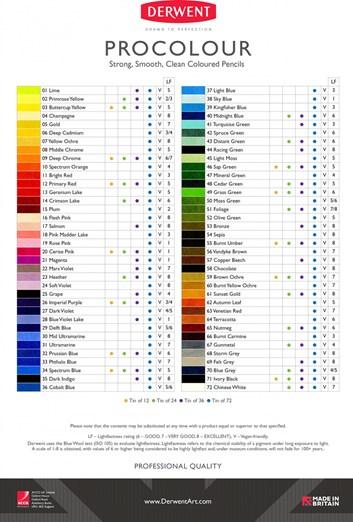 Derwent, Procolour, 2302433, kusové pastelky, 72 odstínů, 1 kus