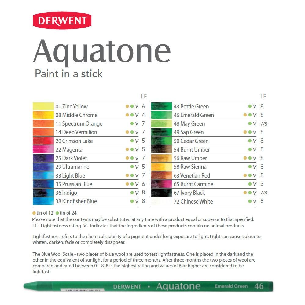 Derwent, 0700101, Aquatone, akvarelová tyčinka, 1 ks, Zinc Yellow