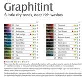 Jedinečné spojení grafitu a barevného pigmentu v pastelce pro dramatické momenty kreseb.