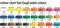 Royal Talens, 20808624, Van Gogh, sada akvarelových barev, 1/2 pánvičky, 24 ks
