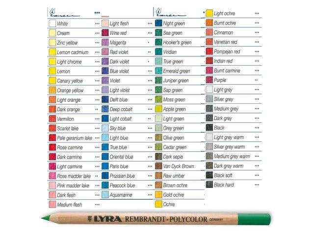 Lyra Rembrandt Polycolor, kusové pastelky