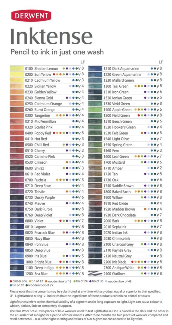 Inktense, kusové pastelky, 72 odstínů, Derwent