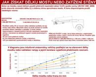 PŘEJEZDOVÁ RAMPA METALMEC MS0402TL/625/1250
