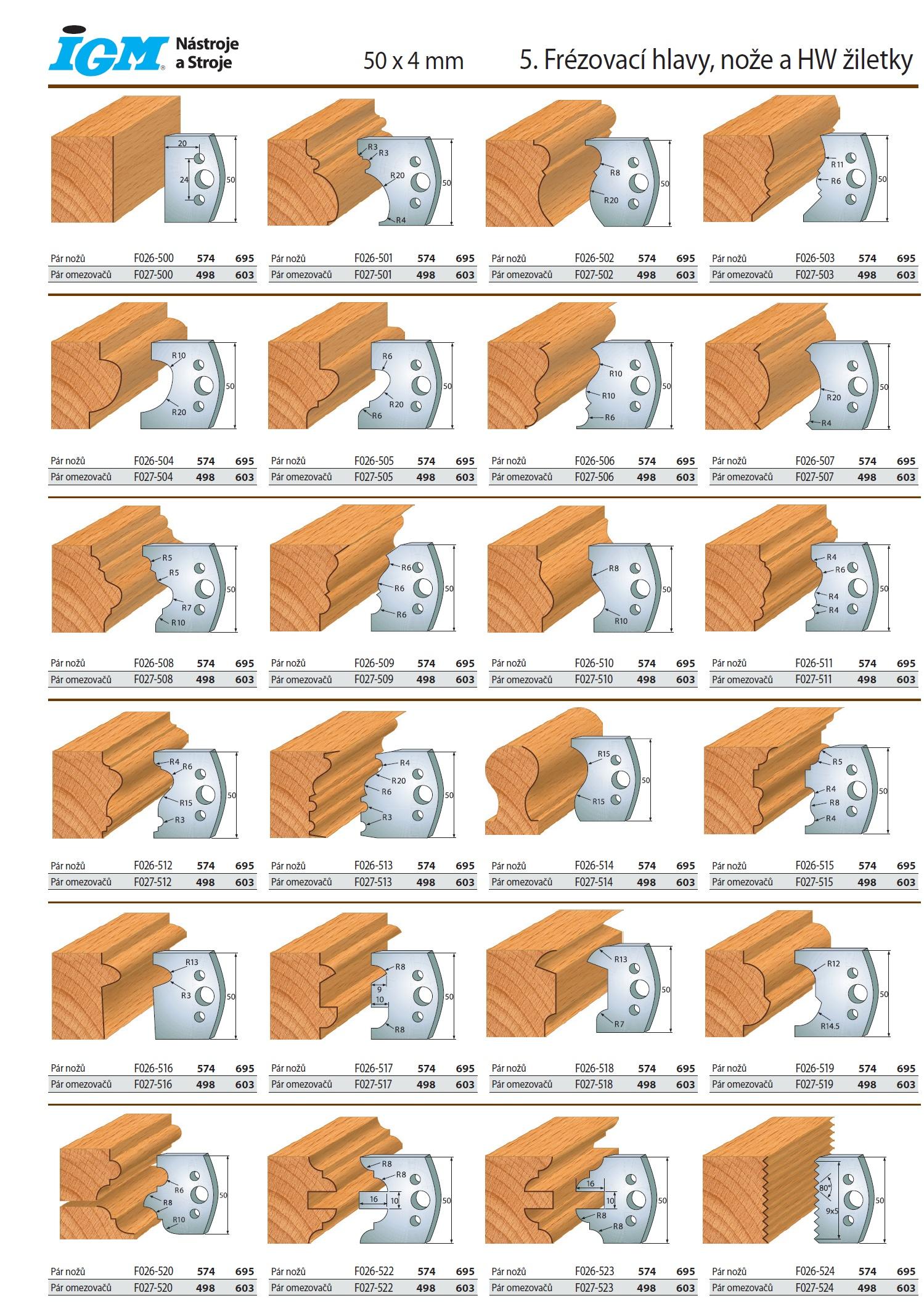 Profilové nože a omezovače