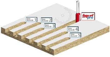 Stopkové frézy na dřevo drážkovací