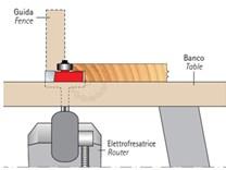 Stopková fréza na dřevo drážkovací FREUD 3210008 - pevné upnutí horní frézky