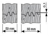 Spárovací fréza KARNED 8355 125x60x30 - profil spárování
